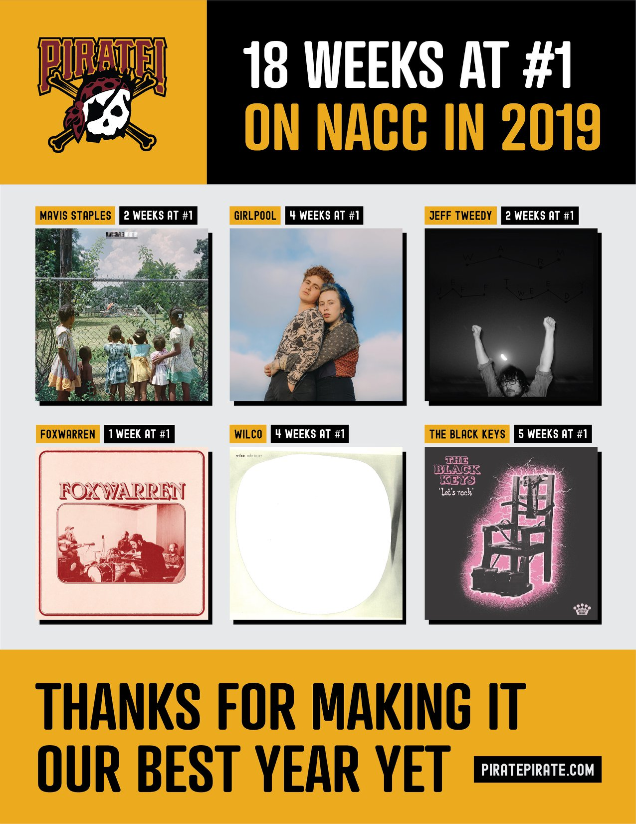 Thanks for making 2019 our best year yet!